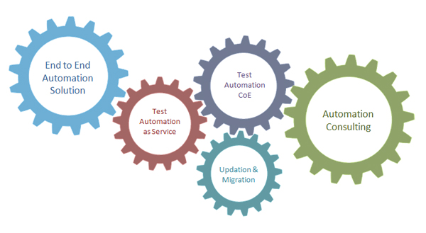 software-testing-services